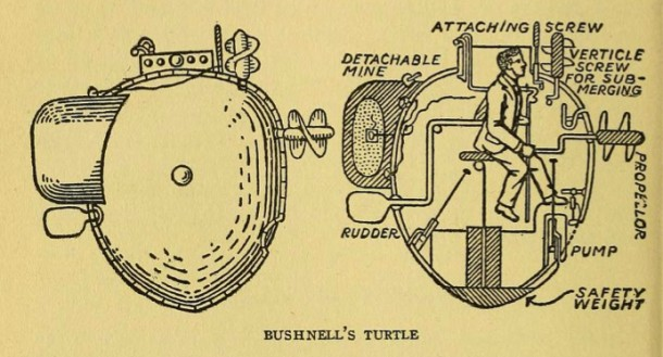 A 19th century diagram of the Turtle, based on contemporary descriptions.